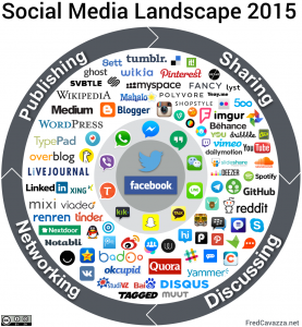 Social Media Landscape 2015 by Fred Cavazza